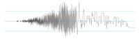 Seismic Wave Graph